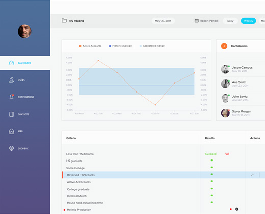knowledge dashboard interface design flat