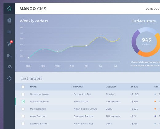 mango cms colorful dashboard