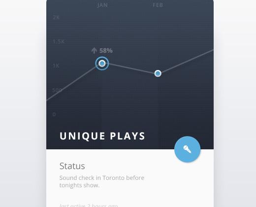 stats widget mobile ui
