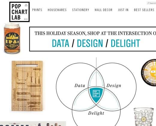 pop chart lab design shopify website