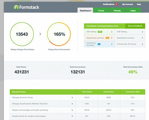 green formstack ui dashboard