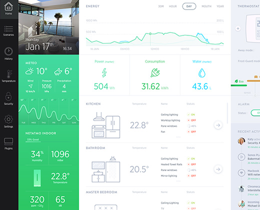 automation app dashboard