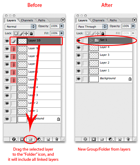 Photoshop Layers - Layer Groups