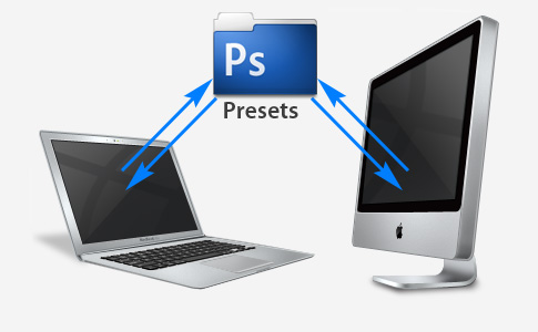How to Sync Photoshop Presets on Multiple Computers