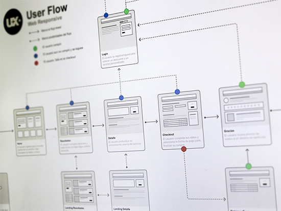 user page flows