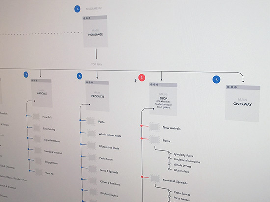 flow chart wireframes