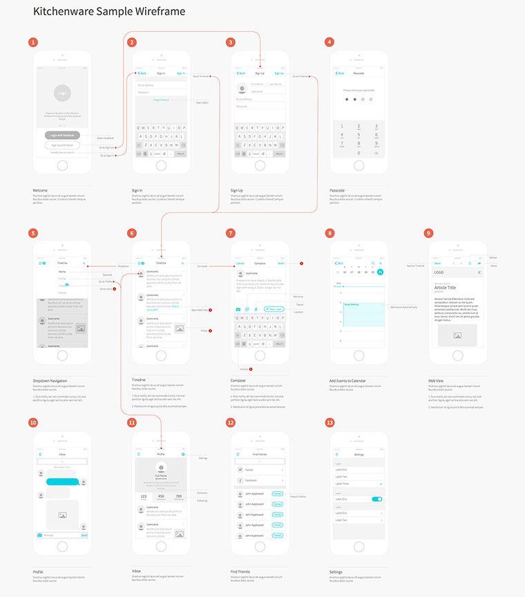 pro wireframe kit sketch