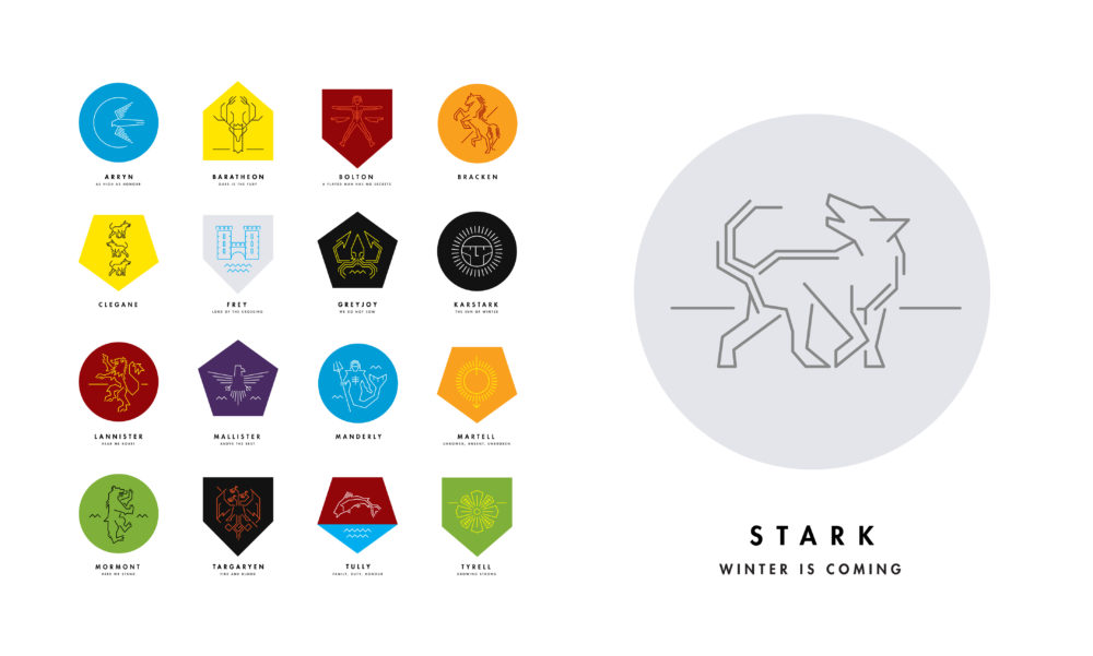 The different families of Game of Thrones
