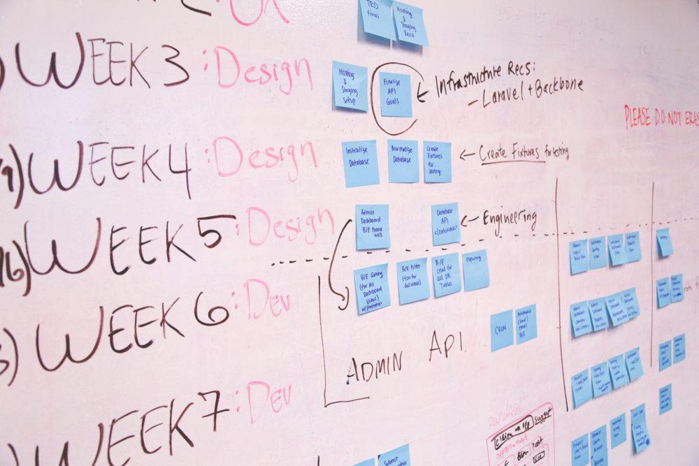 Job scheduling best practices