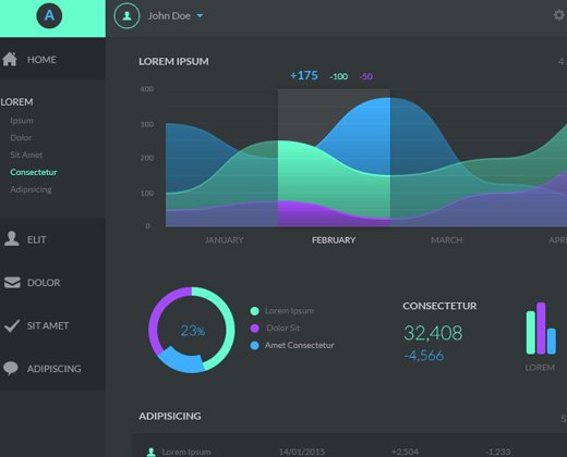 dark dashboard interface graph