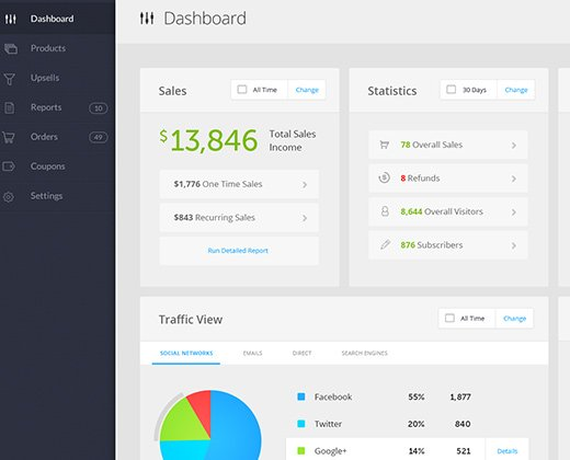 dashboard ui shopping system