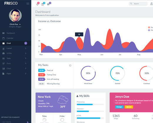 colorful dashboard interface